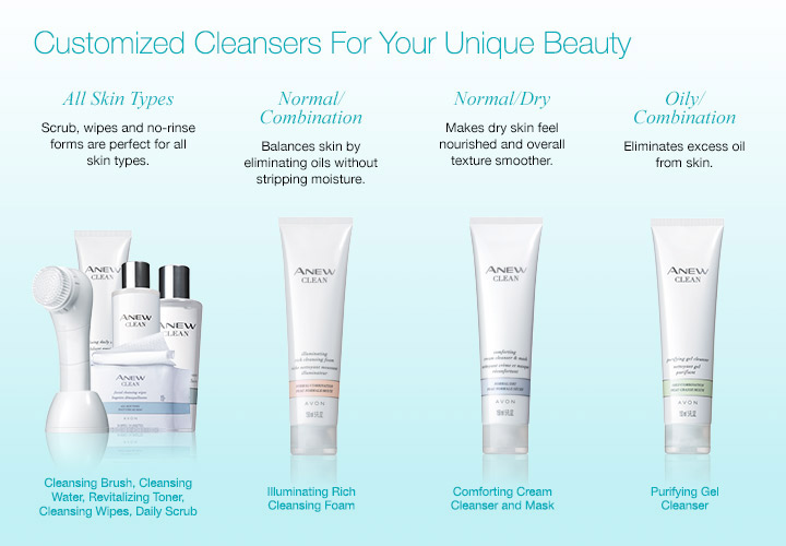 anew-clean-customize-cleanser-guide