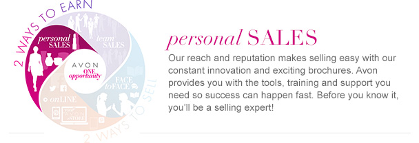 c4dc7-two_ways_earn_sell_personal_sales_header