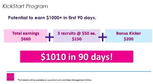 chart-kickstart-program