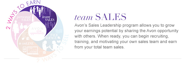 Image result for avon two ways to earn
