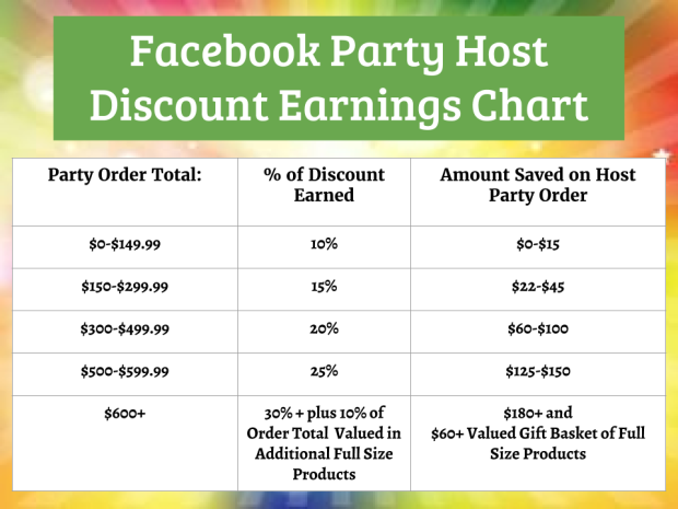 NEW Facebook Host Discount Earnings