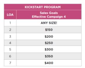 Kickstart Earnings Chart